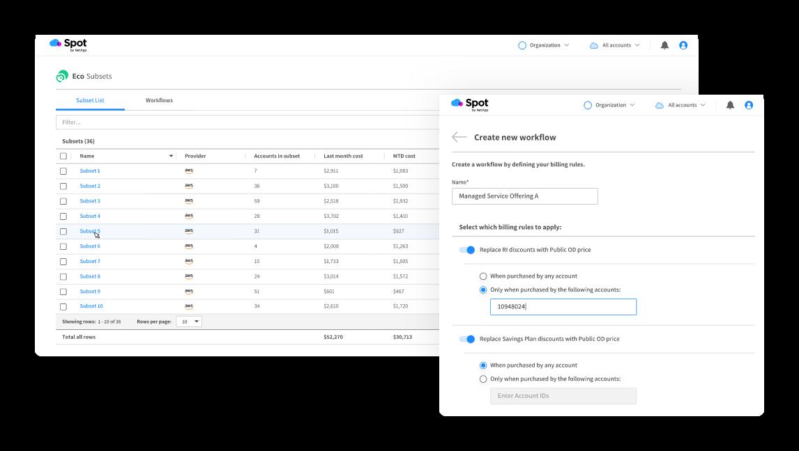 Cloud Analyzer Dashboard